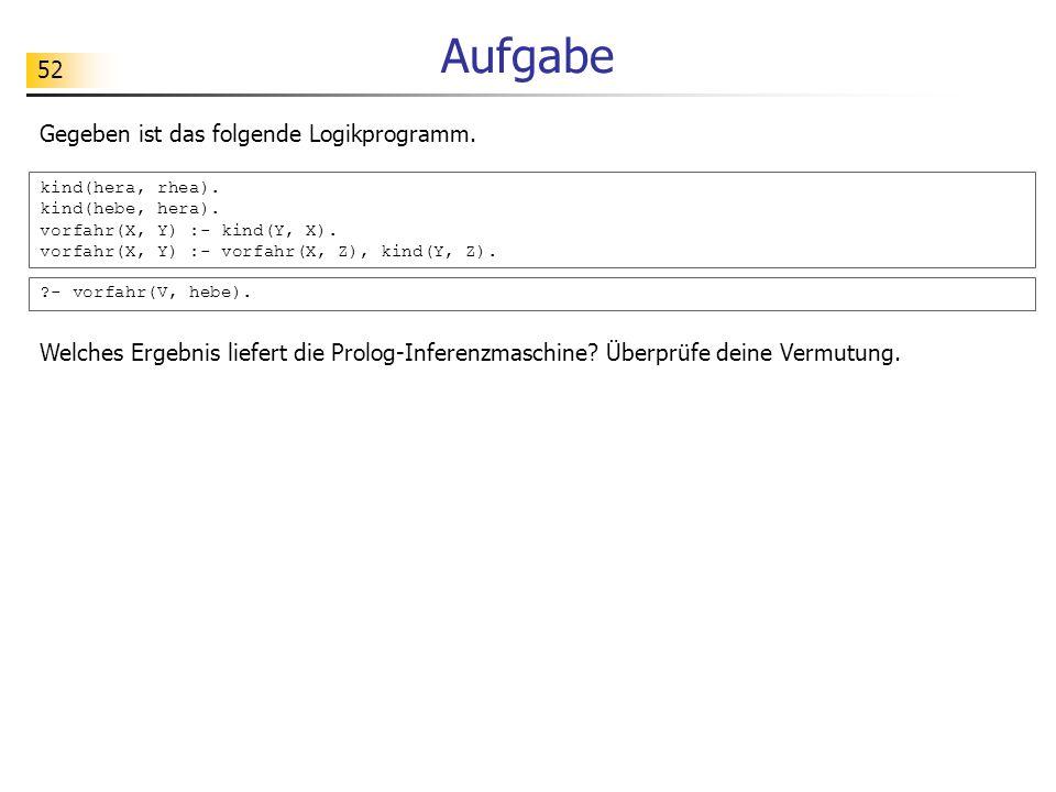 52 Aufgabe Gegeben ist das folgende Logikprogramm. kind(hera, rhea). kind(hebe, hera). vorfahr(X, Y) :- kind(Y, X). vorfahr(X, Y) :- vorfahr(X, Z), ki