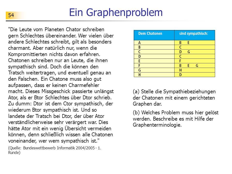 54 Ein Graphenproblem