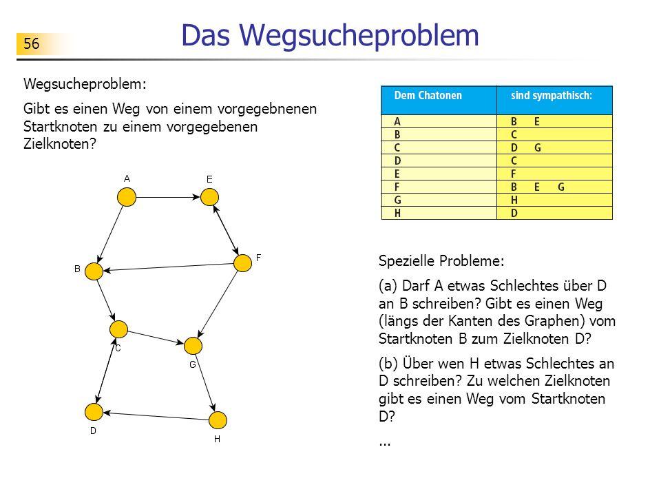 56 Das Wegsucheproblem Wegsucheproblem: Gibt es einen Weg von einem vorgegebnenen Startknoten zu einem vorgegebenen Zielknoten? Spezielle Probleme: (a