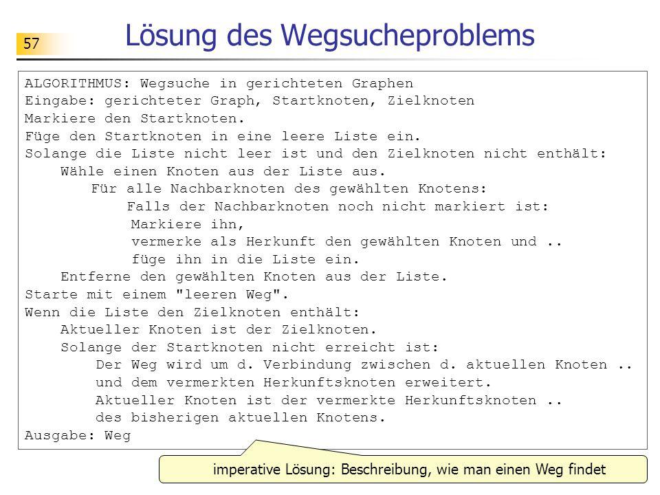 57 Lösung des Wegsucheproblems ALGORITHMUS: Wegsuche in gerichteten Graphen Eingabe: gerichteter Graph, Startknoten, Zielknoten Markiere den Startknot
