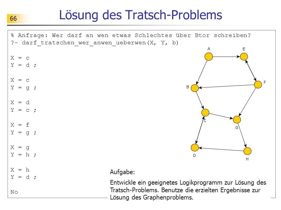 66 Lösung des Tratsch-Problems % Anfrage: Wer darf an wen etwas Schlechtes über Btor schreiben? ?- darf_tratschen_wer_anwen_ueberwen(X, Y, b). X = c Y