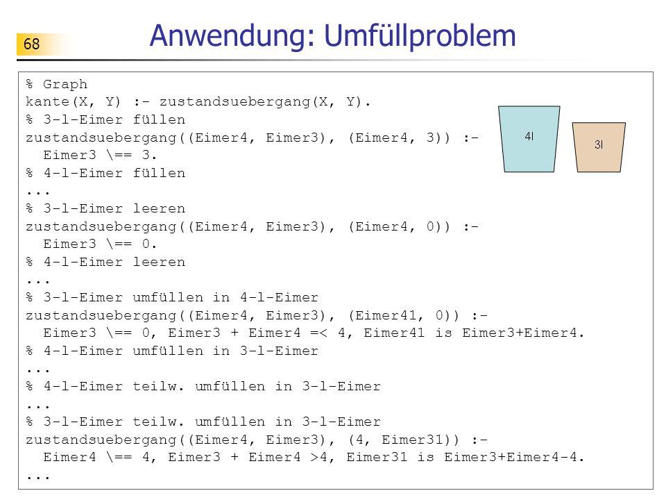 68 Anwendung: Umfüllproblem % Graph kante(X, Y) :- zustandsuebergang(X, Y). % 3-l-Eimer füllen zustandsuebergang((Eimer4, Eimer3), (Eimer4, 3)) :- Eim