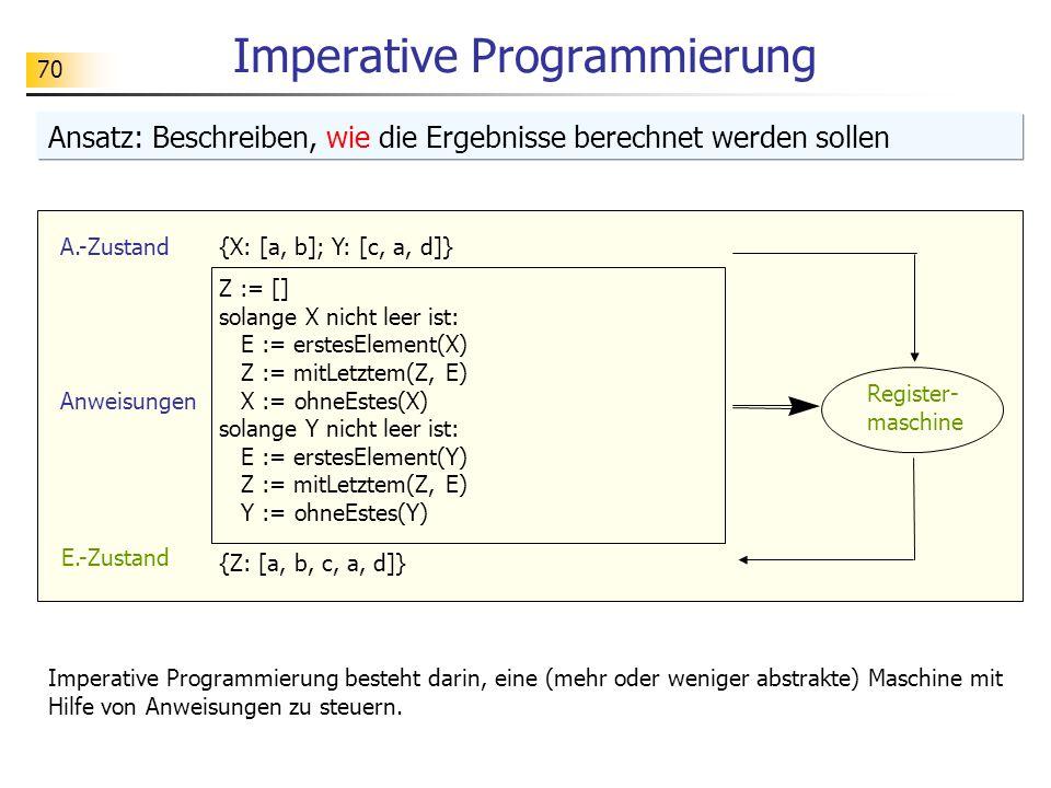 70 Imperative Programmierung Ansatz: Beschreiben, wie die Ergebnisse berechnet werden sollen E.-Zustand Register- maschine A.-Zustand Anweisungen Z :=