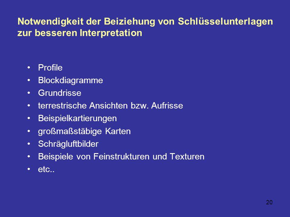 20 Notwendigkeit der Beiziehung von Schlüsselunterlagen zur besseren Interpretation Profile Blockdiagramme Grundrisse terrestrische Ansichten bzw. Auf