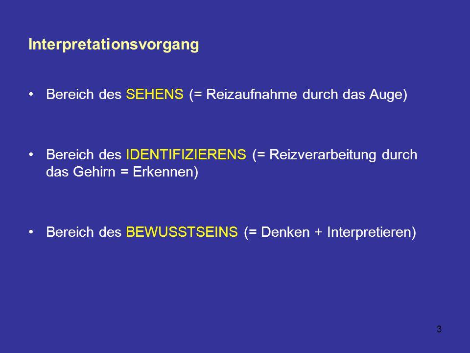 3 Interpretationsvorgang Bereich des SEHENS (= Reizaufnahme durch das Auge) Bereich des IDENTIFIZIERENS (= Reizverarbeitung durch das Gehirn = Erkenne