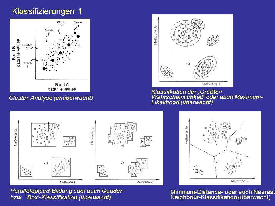 42 Klassifizierungen 1 Cluster-Analyse (unüberwacht) Minimum-Distance- oder auch Nearest- Neighbour-Klassifikation (überwacht) Parallelepiped-Bildung