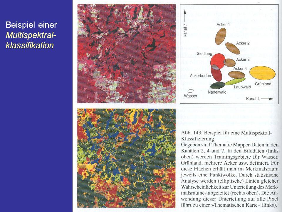 44 Beispiel einer Multispektral- klassifikation