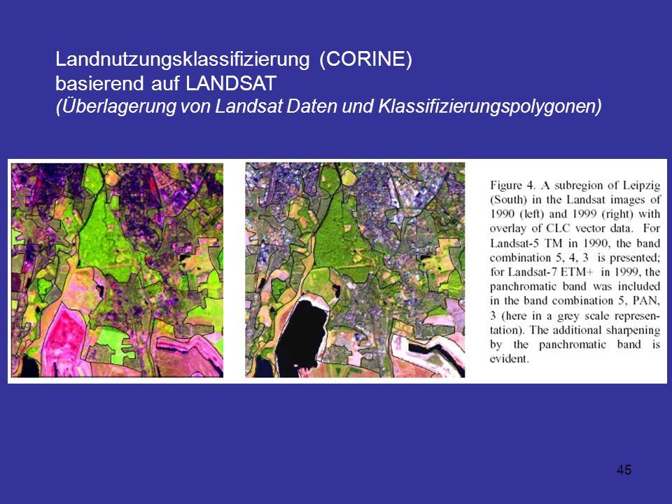 45 Landnutzungsklassifizierung (CORINE) basierend auf LANDSAT (Überlagerung von Landsat Daten und Klassifizierungspolygonen)