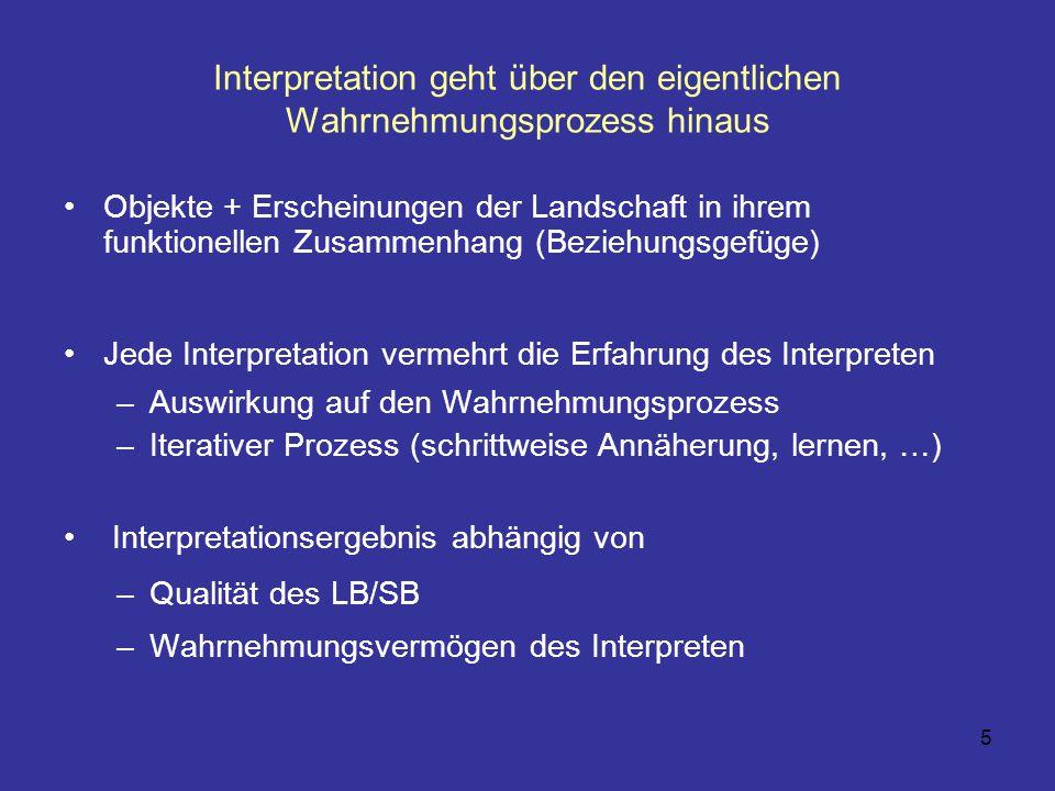 5 Interpretation geht über den eigentlichen Wahrnehmungsprozess hinaus Objekte + Erscheinungen der Landschaft in ihrem funktionellen Zusammenhang (Bez