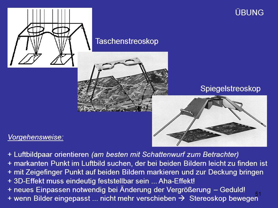 51 Taschenstreoskop Spiegelstreoskop Vorgehensweise: + Luftbildpaar orientieren (am besten mit Schattenwurf zum Betrachter) + markanten Punkt im Luftb