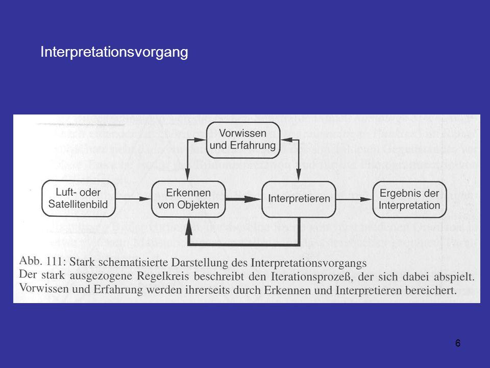 7 Was heißt Interpretation von LB Interpretation von LB heißt eine Aussage über den Bildinhalt zu machen, den Bildinhalt zu deuten.