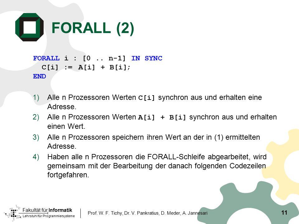 Lehrstuhl für Programmiersysteme Fakultät für Informatik 1) Alle n Prozessoren Werten C[i] synchron aus und erhalten eine Adresse. 2) Alle n Prozessor