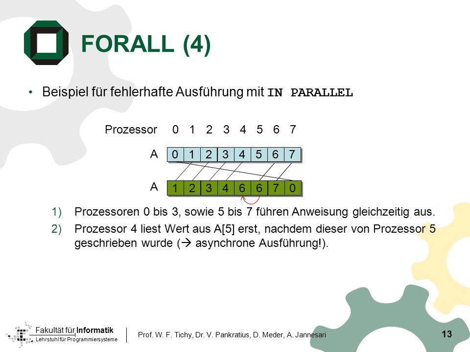 Lehrstuhl für Programmiersysteme Fakultät für Informatik FORALL (4) Beispiel für fehlerhafte Ausführung mit IN PARALLEL 13 Prof. W. F. Tichy, Dr. V. P
