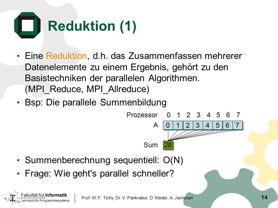 Lehrstuhl für Programmiersysteme Fakultät für Informatik 14 Prof. W. F. Tichy, Dr. V. Pankratius, D. Meder, A. Jannesari Reduktion (1) Eine Reduktion,