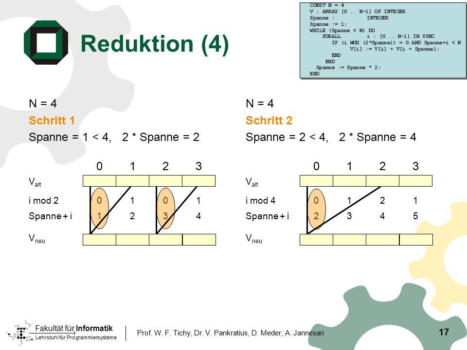Lehrstuhl für Programmiersysteme Fakultät für Informatik Reduktion (4) N = 4 Schritt 1 Spanne = 1 < 4, 2 * Spanne = 2 17 Prof. W. F. Tichy, Dr. V. Pan