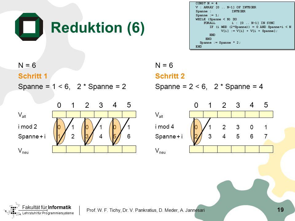 Lehrstuhl für Programmiersysteme Fakultät für Informatik Reduktion (6) N = 6 Schritt 1 Spanne = 1 < 6, 2 * Spanne = 2 19 Prof. W. F. Tichy, Dr. V. Pan