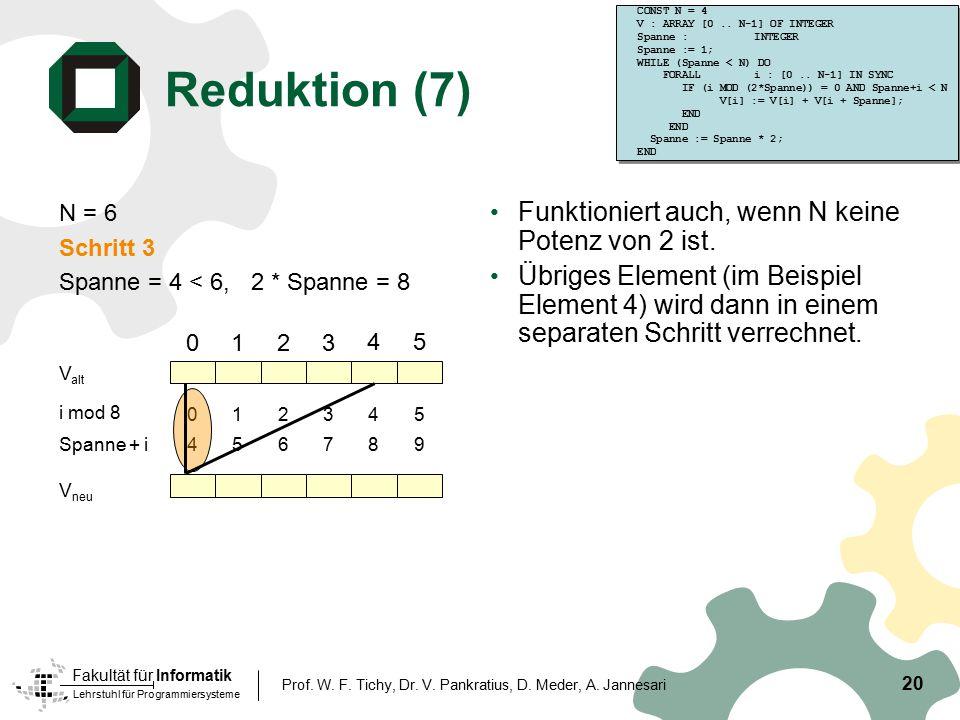 Lehrstuhl für Programmiersysteme Fakultät für Informatik Reduktion (7) N = 6 Schritt 3 Spanne = 4 < 6, 2 * Spanne = 8 20 Prof. W. F. Tichy, Dr. V. Pan