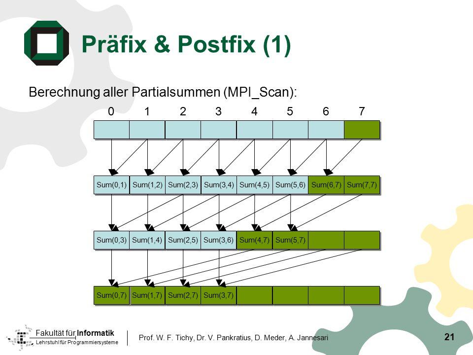 Lehrstuhl für Programmiersysteme Fakultät für Informatik 21 Prof. W. F. Tichy, Dr. V. Pankratius, D. Meder, A. Jannesari Präfix & Postfix (1) Berechnu