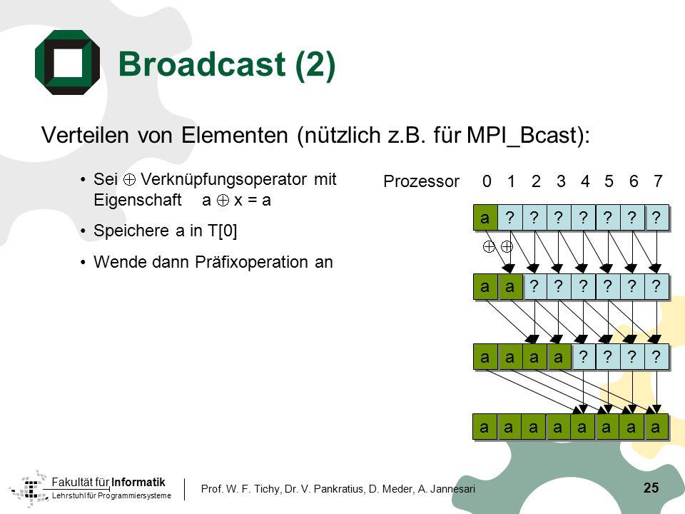 Lehrstuhl für Programmiersysteme Fakultät für Informatik 25 Prof. W. F. Tichy, Dr. V. Pankratius, D. Meder, A. Jannesari Broadcast (2) Verteilen von E
