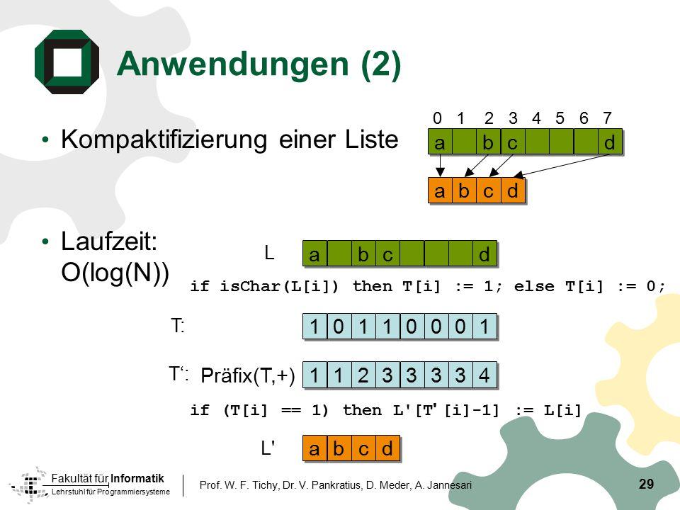 Lehrstuhl für Programmiersysteme Fakultät für Informatik 29 Prof. W. F. Tichy, Dr. V. Pankratius, D. Meder, A. Jannesari Anwendungen (2) Kompaktifizie