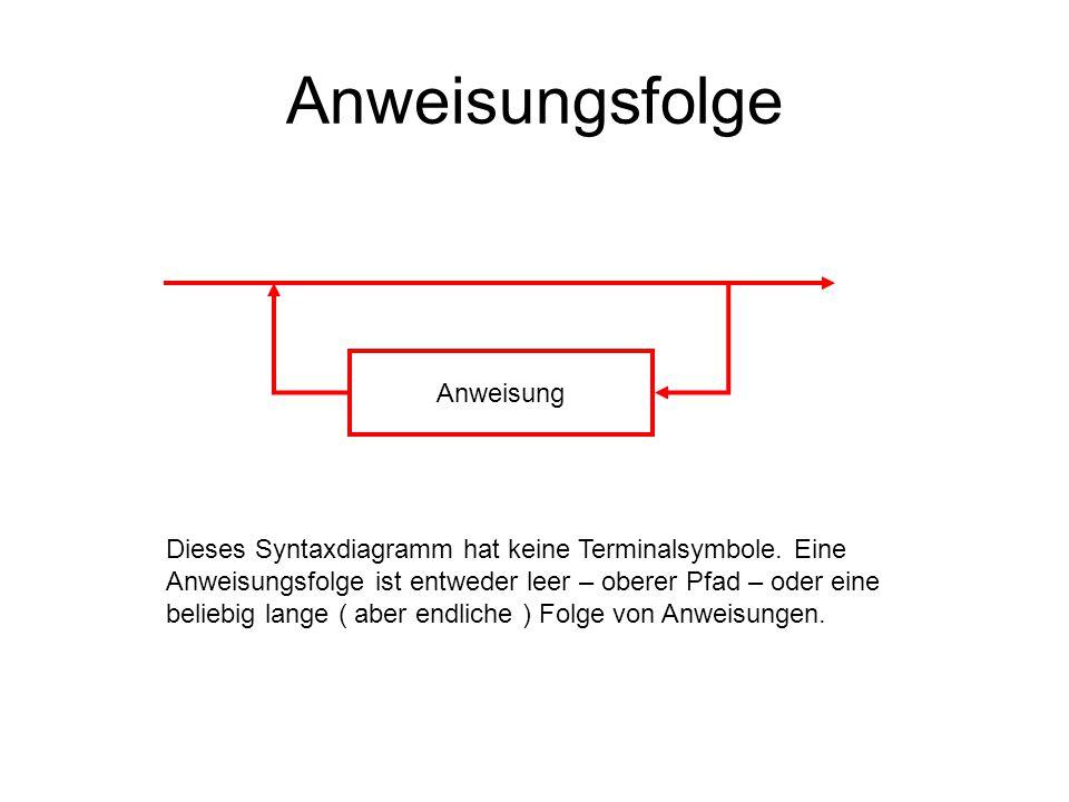 Anweisungsfolge Anweisung Dieses Syntaxdiagramm hat keine Terminalsymbole. Eine Anweisungsfolge ist entweder leer – oberer Pfad – oder eine beliebig l