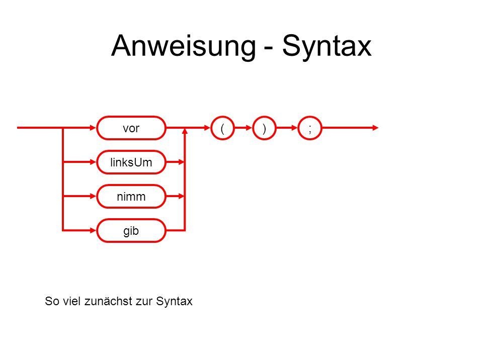 Anweisungen - Semantik AnweisungWirkung vor();Der Hamster bewegt sich um eine Kachel in Blickrichtung.