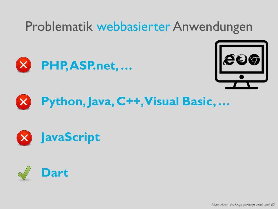 Problematik webbasierter Anwendungen PHP, ASP.net, … Python, Java, C++, Visual Basic, … JavaScript Dart Billdquellen: Webalys (webalys.com) und IFA