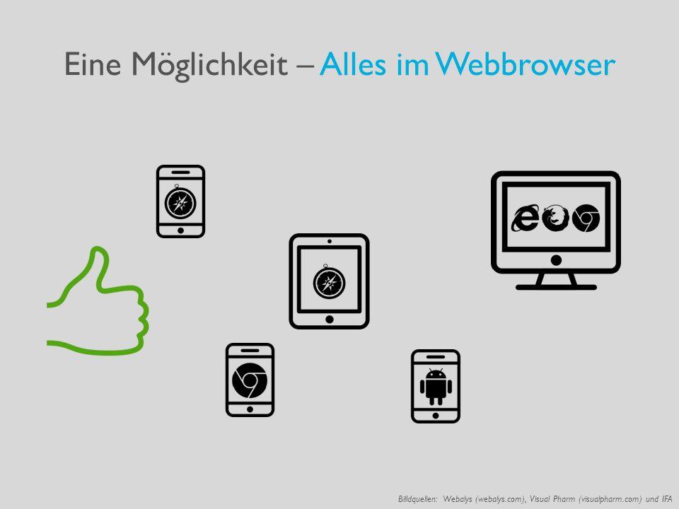Eine Möglichkeit – Alles im Webbrowser Billdquellen: Webalys (webalys.com), Visual Pharm (visualpharm.com) und IFA