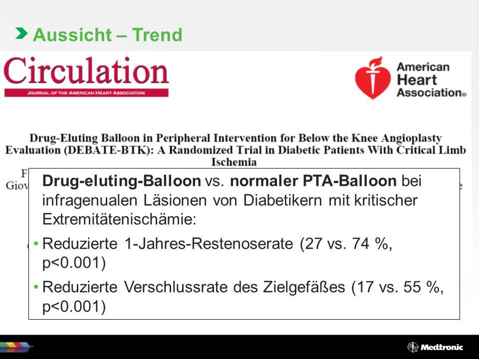 Aussicht – Trend Drug-eluting-Balloon vs.
