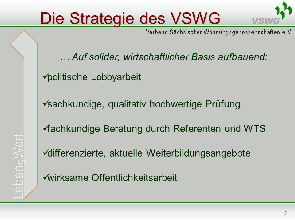 2 Die Strategie des VSWG politische Lobbyarbeit … Auf solider, wirtschaftlicher Basis aufbauend: sachkundige, qualitativ hochwertige Prüfung fachkundi