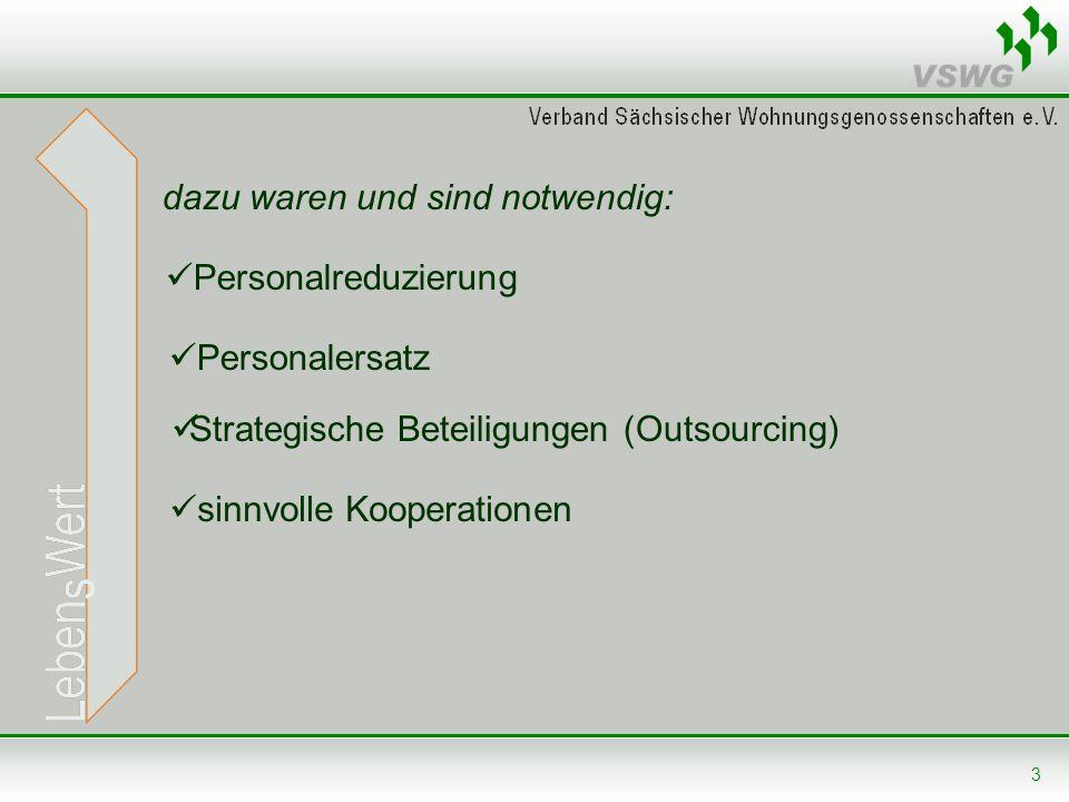 3 dazu waren und sind notwendig: Personalreduzierung Personalersatz Strategische Beteiligungen (Outsourcing) sinnvolle Kooperationen