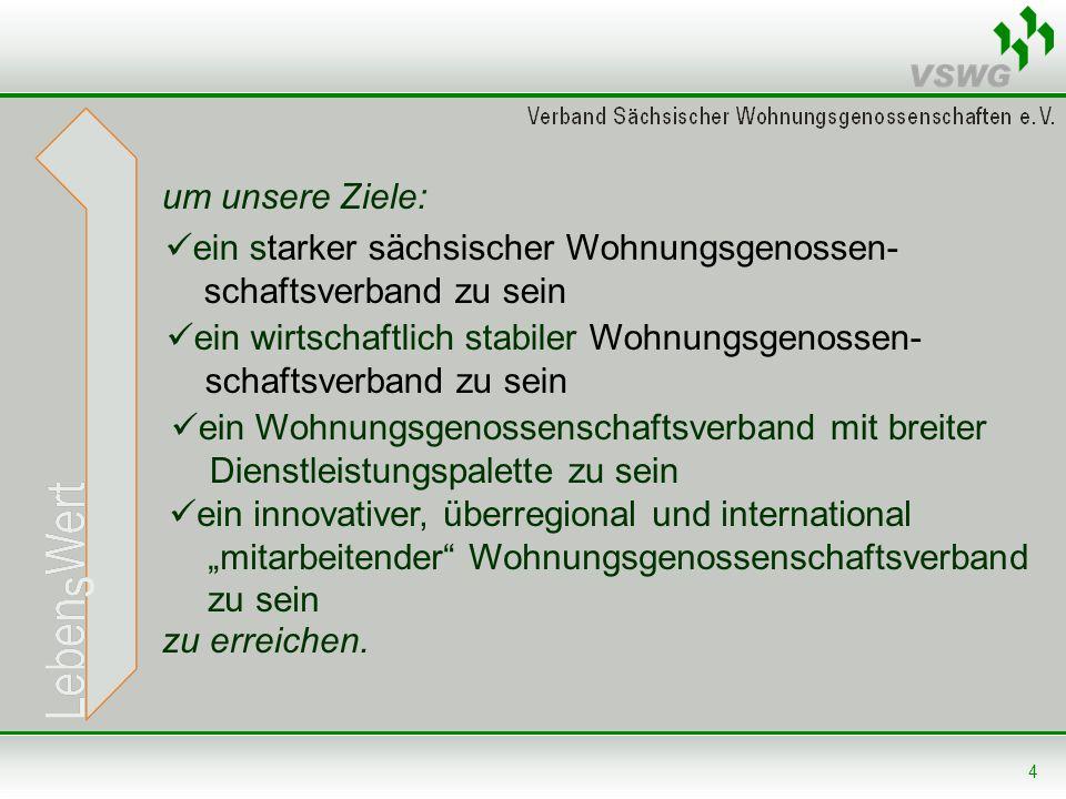 """5 im Detail: Lobbyarbeit Branche Unternehmer Rechtsform vdw (Mitglied) AK WOWI Sachsen Ostverbände (""""Bürorunde GdW) CECODHAS (AG Mittel- und Osteuropa) UV-Sachsen (Mitglied + Vorstand) MGV (Kooperation) Sächsische Volksbanken (Bankenrunde) Verein Schultze-Delitsch (Mitglied, Vorstand, Kuratorium) genossenschftl."""