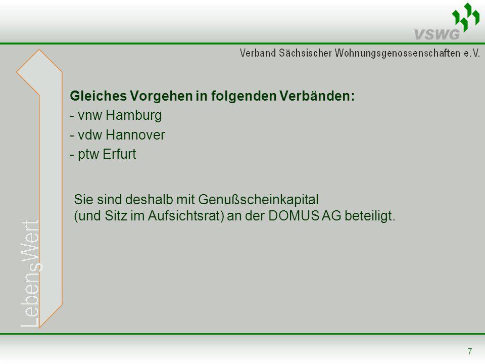 7 Gleiches Vorgehen in folgenden Verbänden: - vnw Hamburg - vdw Hannover - ptw Erfurt Sie sind deshalb mit Genußscheinkapital (und Sitz im Aufsichtsra