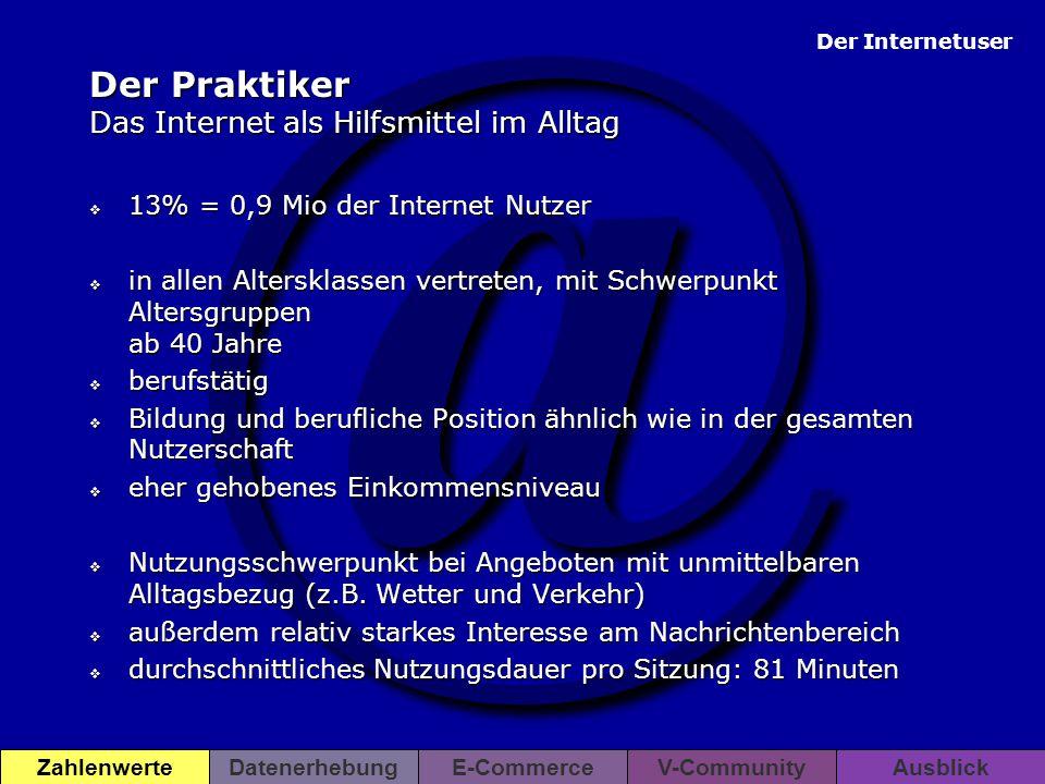 @ Der Internetuser ZahlenwerteDatenerhebungE-CommerceV-CommunityAusblick Der Praktiker Das Internet als Hilfsmittel im Alltag  13% = 0,9 Mio der Inte