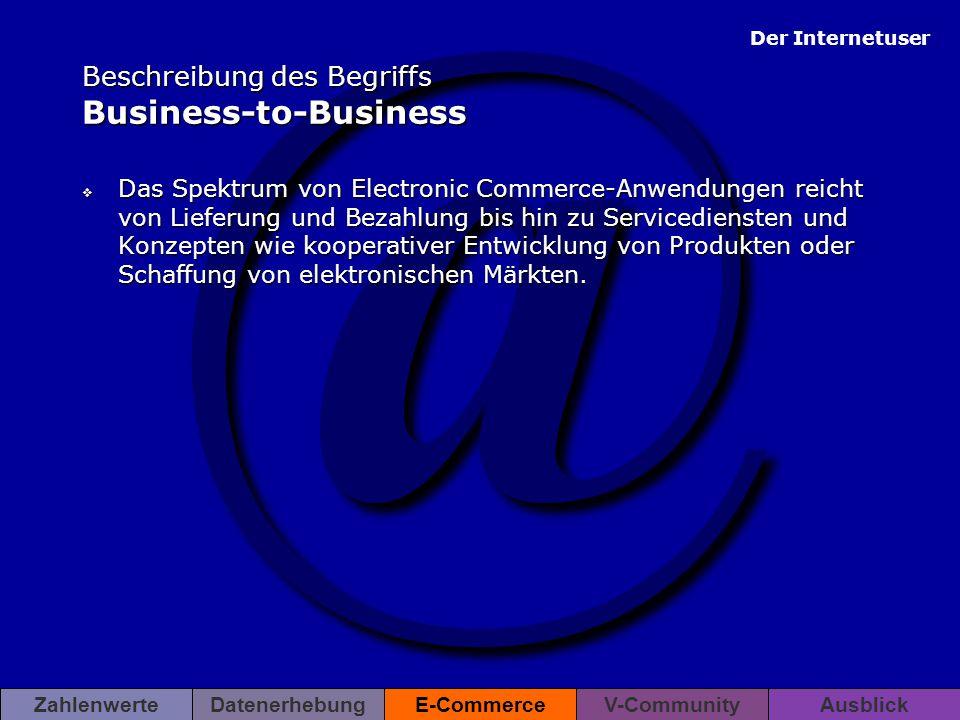 @ Der Internetuser ZahlenwerteDatenerhebungE-CommerceV-CommunityAusblick Beschreibung des Begriffs Business-to-Business  Das Spektrum von Electronic