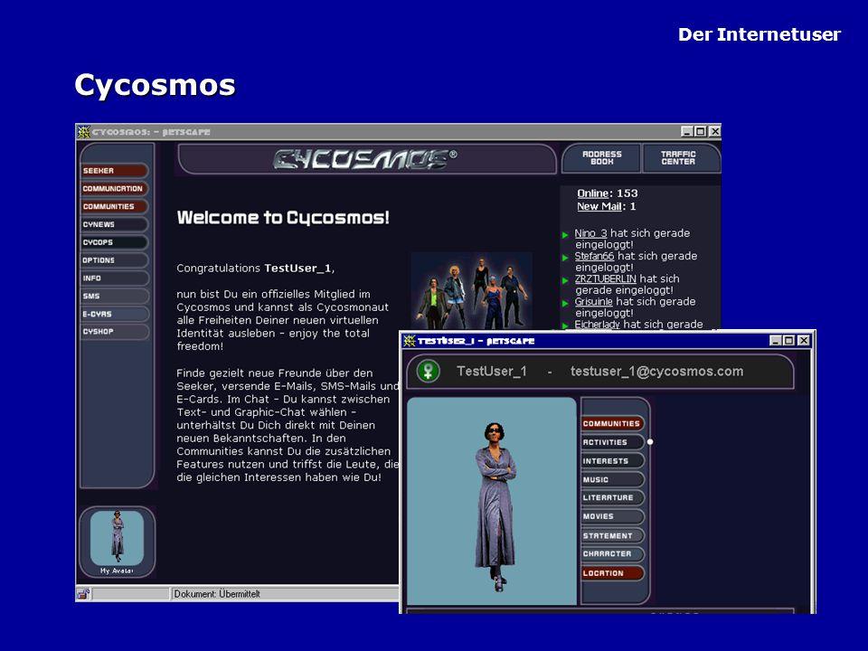 Cycosmos Der Internetuser