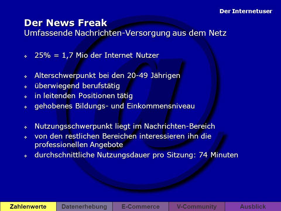 @ Der Internetuser ZahlenwerteDatenerhebungE-CommerceV-CommunityAusblick Der News Freak Umfassende Nachrichten-Versorgung aus dem Netz  25% = 1,7 Mio