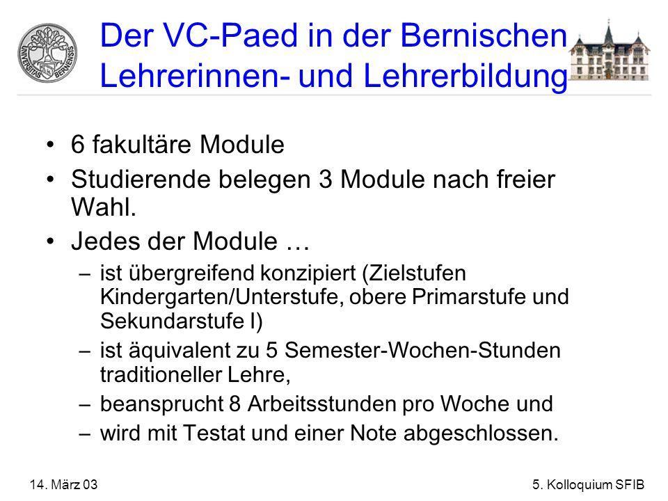 14. März 035. Kolloquium SFIB 6 fakultäre Module Studierende belegen 3 Module nach freier Wahl.