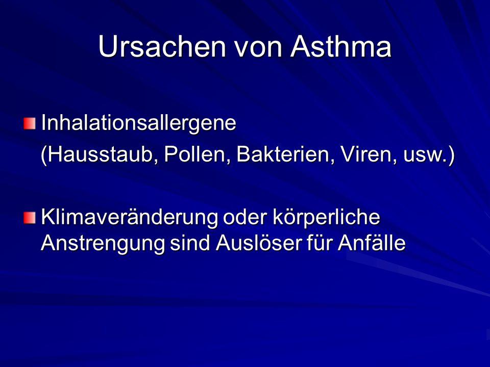 Ursachen von Asthma Inhalationsallergene (Hausstaub, Pollen, Bakterien, Viren, usw.) (Hausstaub, Pollen, Bakterien, Viren, usw.) Klimaveränderung oder körperliche Anstrengung sind Auslöser für Anfälle