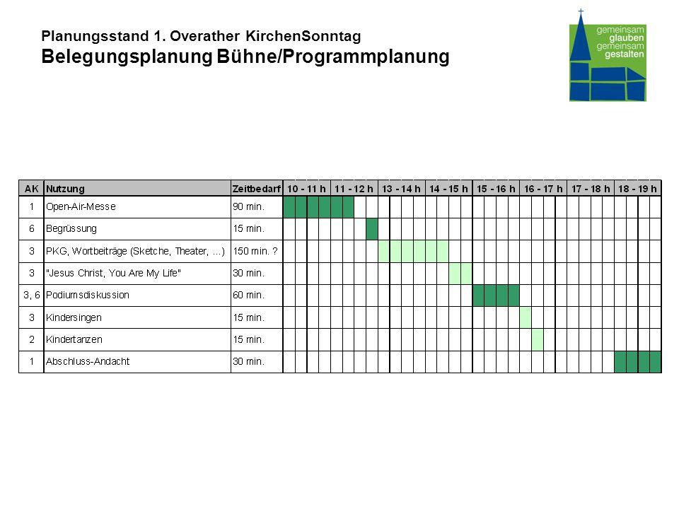 Planungsstand 1. Overather KirchenSonntag Belegungsplanung Bühne/Programmplanung