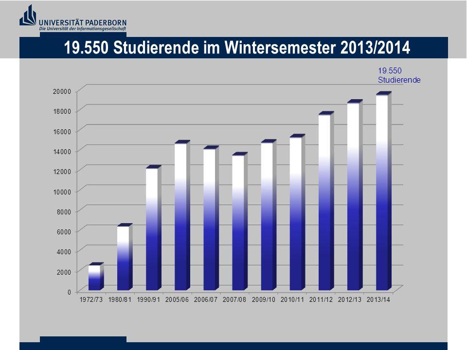 19.550 Studierende 19.550 Studierende im Wintersemester 2013/2014