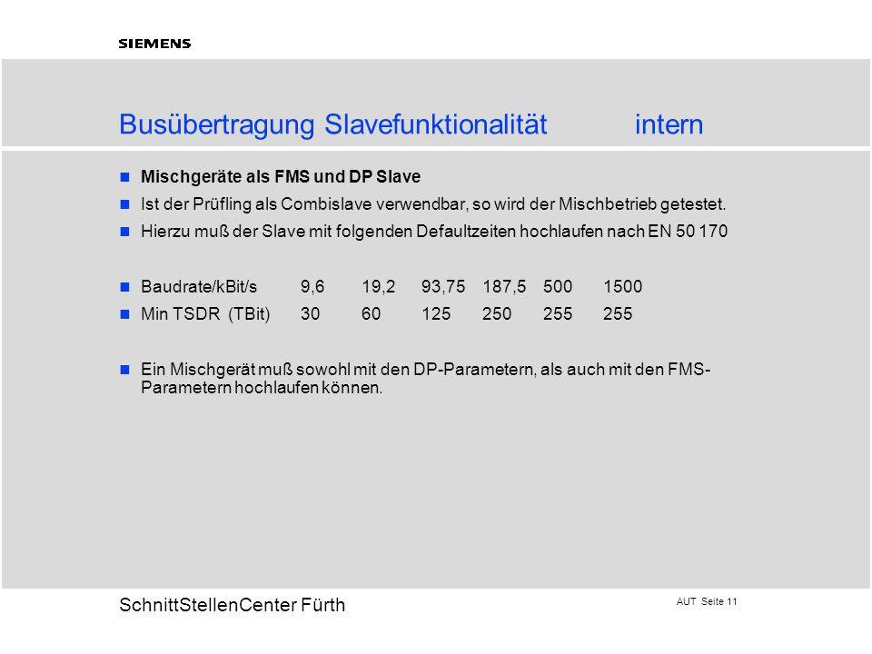 AUT Seite 11 20 SchnittStellenCenter Fürth Busübertragung Slavefunktionalität intern Mischgeräte als FMS und DP Slave Ist der Prüfling als Combislave