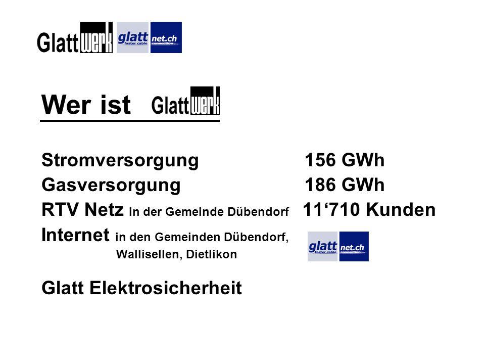 Wer ist Stromversorgung 156 GWh Gasversorgung 186 GWh RTV Netz in der Gemeinde Dübendorf 11'710 Kunden Internet in den Gemeinden Dübendorf, Walliselle
