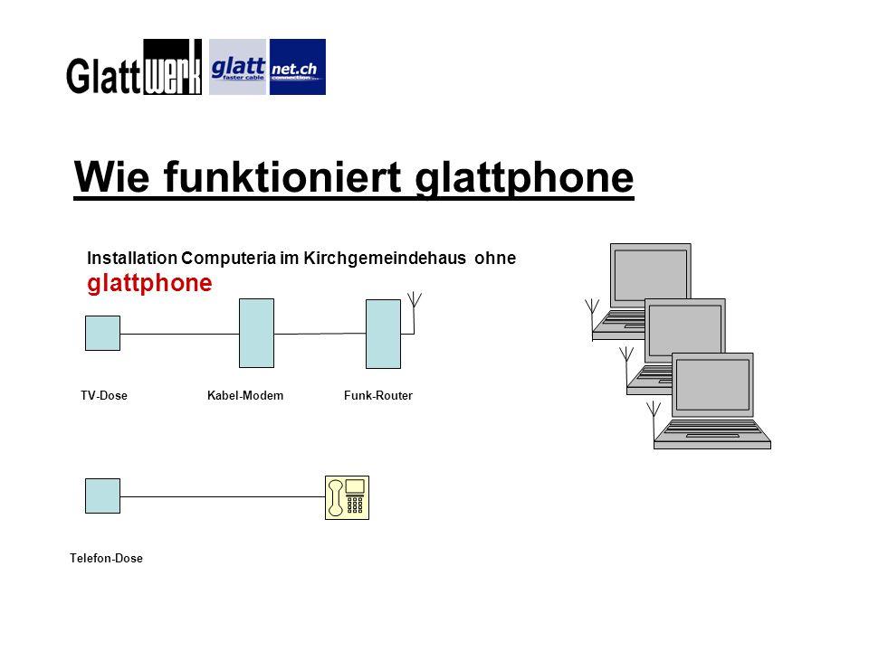 Wie funktioniert glattphone TV-DoseKabel-ModemFunk-Router Telefon-Dose Installation Computeria im Kirchgemeindehaus ohne glattphone