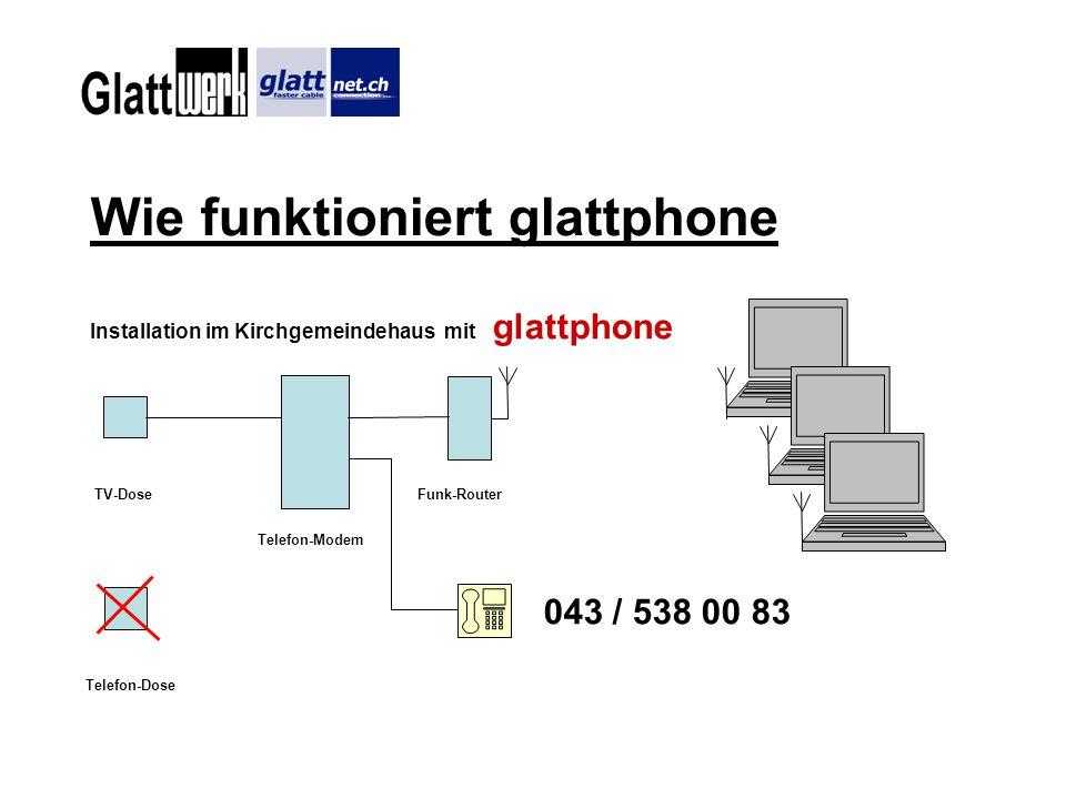 glattphone zu Hause TV-Dose Kabel-Modem Telefon-Dose Bestehende Installation Modem