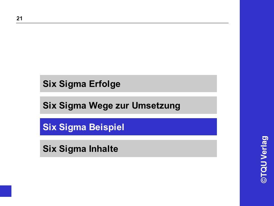 ©TQU Verlag 21 Six Sigma Wege zur Umsetzung Six Sigma Erfolge Six Sigma Beispiel Six Sigma Inhalte
