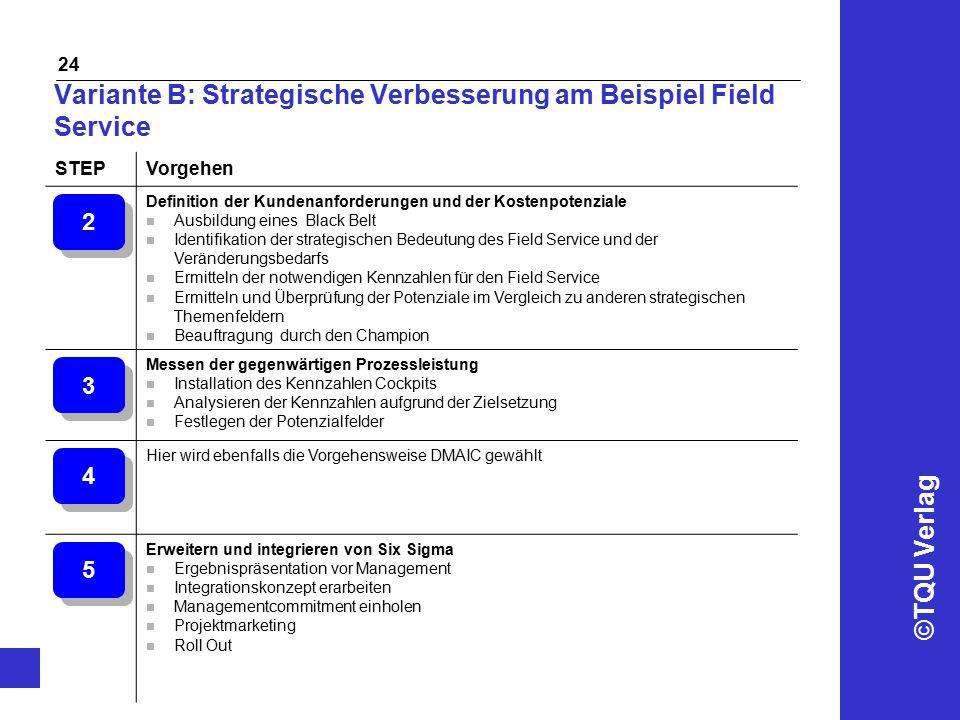 ©TQU Verlag 24 Variante B: Strategische Verbesserung am Beispiel Field Service STEPVorgehen Definition der Kundenanforderungen und der Kostenpotenzial