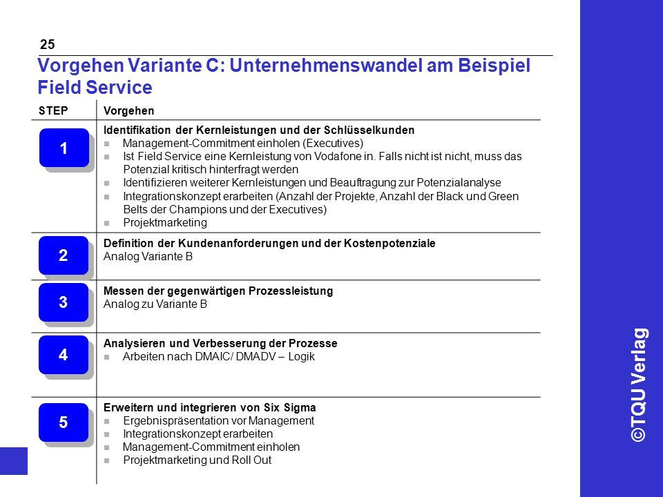 ©TQU Verlag 25 Vorgehen Variante C: Unternehmenswandel am Beispiel Field Service STEPVorgehen Identifikation der Kernleistungen und der Schlüsselkunden n Management-Commitment einholen (Executives) n Ist Field Service eine Kernleistung von Vodafone in.