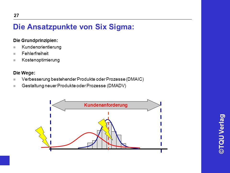 ©TQU Verlag 27 Die Ansatzpunkte von Six Sigma: Die Grundprinzipien: n Kundenorientierung n Fehlerfreiheit n Kostenoptimierung Die Wege: n Verbesserung