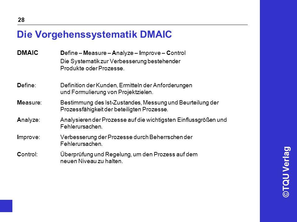 ©TQU Verlag 28 Die Vorgehenssystematik DMAIC DMAIC Define – Measure – Analyze – Improve – Control Die Systematik zur Verbesserung bestehender Produkte oder Prozesse.
